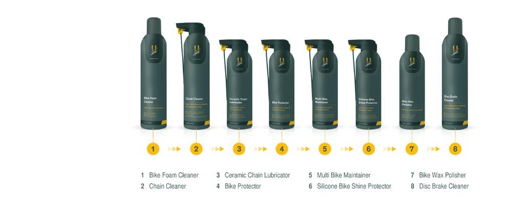 8 fietsproducten met namen in volgorde